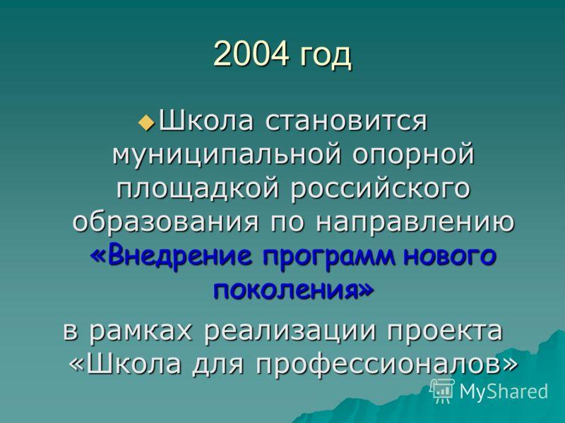 2004 год Школа становится муниципальной опорной площадкой российского образования по направлению «Внедрение программ нового поколения» Школа становится муниципальной опорной площадкой российского образования по направлению «Внедрение программ нового