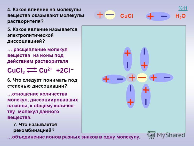 4. Какое влияние на молекулы вещества оказывают молекулы растворителя? CuClH2OH2O 5. Какое явление называется электролитической диссоциацией? … расщепление молекул вещества на ионы под действием растворителя CuCl 2 Cu 2+ +2Cl – 6. Что следует понимат