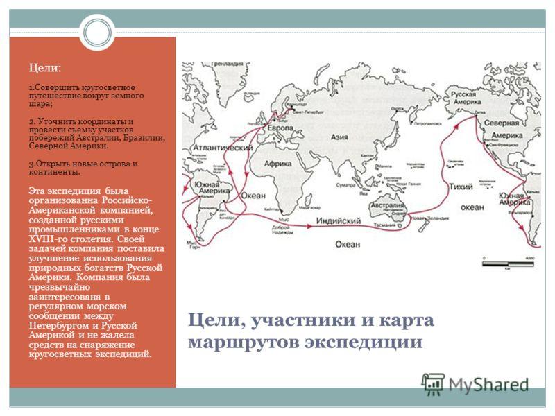 Цели, участники и карта маршрутов экспедиции Цели: 1.Совершить кругосветное путешествие вокруг земного шара; 2. Уточнить координаты и провести съемку участков побережий Австралии, Бразилии, Северной Америки. 3.Открыть новые острова и континенты. Эта