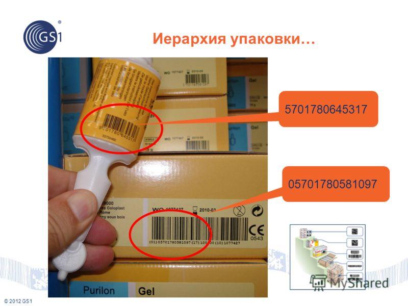 © 2012 GS1 Иерархия упаковки… 5701780645317 05701780581097