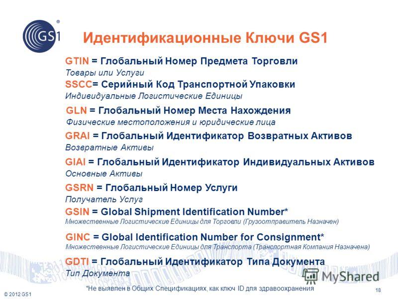 © 2012 GS1 Идентификационные Ключи GS1 18 SSCC= Серийный Код Транспортной Упаковки Индивидуальные Логистические Единицы GSRN = Глобальный Номер Услуги Получатель Услуг GRAI = Глобальный Идентификатор Возвратных Активов Возвратные Активы GLN = Глобаль