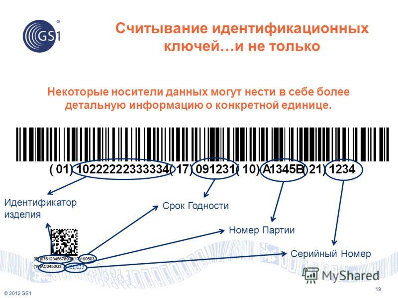 © 2012 GS1 Считывание идентификационных ключей…и не только 19 Некоторые носители данных могут нести в себе более детальную информацию о конкретной единице. Идентификатор изделия Срок Годности Номер Партии Серийный Номер (21)123