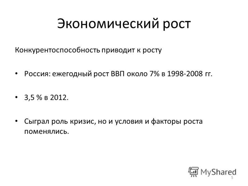 Экономический рост Конкурентоспособность приводит к росту Россия: ежегодный рост ВВП около 7% в 1998-2008 гг. 3,5 % в 2012. Сыграл роль кризис, но и условия и факторы роста поменялись. 5