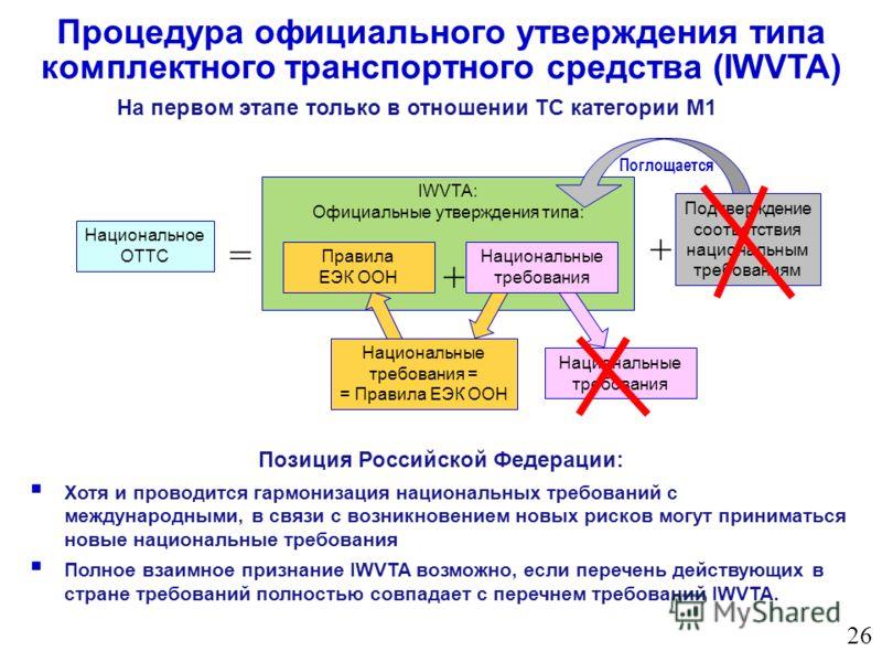 26 Позиция Российской Федерации: Хотя и проводится гармонизация национальных требований с международными, в связи с возникновением новых рисков могут приниматься новые национальные требования Полное взаимное признание IWVTA возможно, если перечень де
