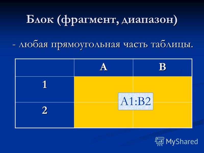 Блок (фрагмент, диапазон) - любая прямоугольная часть таблицы. АВ 1 2 А1:В2