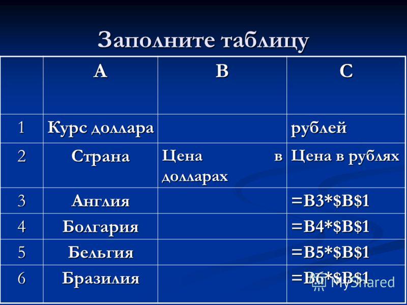 Заполните таблицу АВС 1 Курс доллара рублей 2Страна Цена в долларах Цена в рублях 3Англия =В3*$В$1 4Болгария =В4*$В$1 5Бельгия =В5*$В$1 6Бразилия =В6*$В$1
