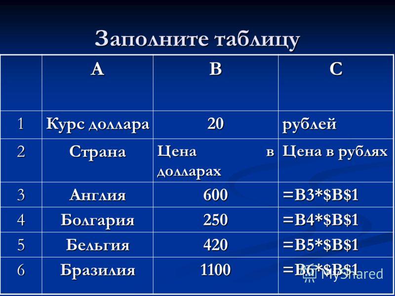 Заполните таблицу АВС 1 Курс доллара 20рублей 2Страна Цена в долларах Цена в рублях 3Англия600 =В3*$В$1 4Болгария250 =В4*$В$1 5Бельгия420 =В5*$В$1 6Бразилия1100 =В6*$В$1