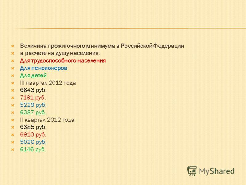 Величина прожиточного минимума в Российской Федерации в расчете на душу населения: Для трудоспособного населения Для пенсионеров Для детей III квартал 2012 года 6643 руб. 7191 руб. 5229 руб. 6387 руб. II квартал 2012 года 6385 руб. 6913 руб. 5020 руб