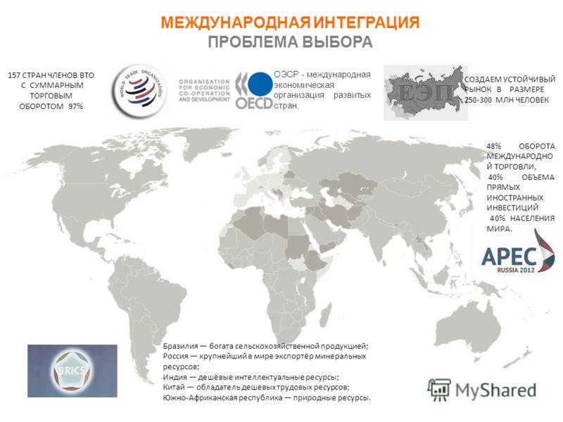 157СТРАН ЧЛЕНОВ ВТО С СУММАРНЫМ ТОРГОВЫМ ОБОРОТОМ 97% СОЗДАЕМ УСТОЙЧИВЫЙ РЫНОК В РАЗМЕРЕ 250-300 МЛН ЧЕЛОВЕК ОЭСР - международная экономическая организация развитых стран, 48% ОБОРОТА МЕЖДУНАРОДНО Й ТОРГОВЛИ, 40% ОБЪЕМА ПРЯМЫХ ИНОСТРАННЫХ ИНВЕСТИЦИЙ
