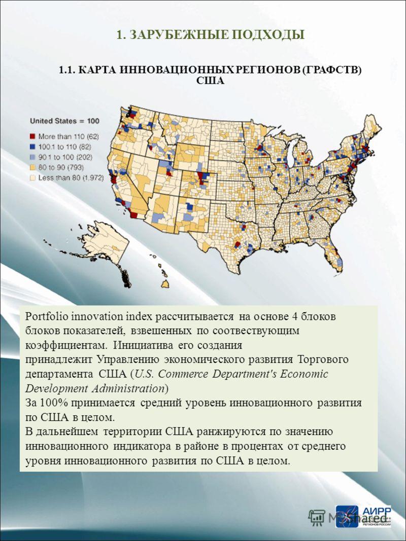 3 1. ЗАРУБЕЖНЫЕ ПОДХОДЫ Portfolio innovation index рассчитывается на основе 4 блоков блоков показателей, взвешенных по соотвествующим коэффициентам. Инициатива его создания принадлежит Управлению экономического развития Торгового департамента США (U.