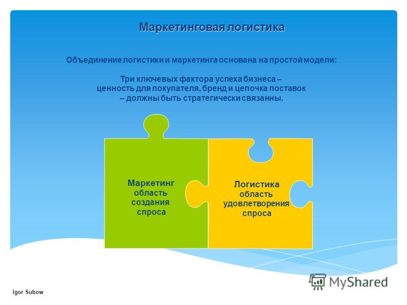 Igor Subow Маркетинговая логистика Объединение логистики и маркетинга основана на простой модели: Три ключевых фактора успеха бизнеса – ценность для покупателя, бренд и цепочка поставок – должны быть стратегически связанны. Маркетинг область создания