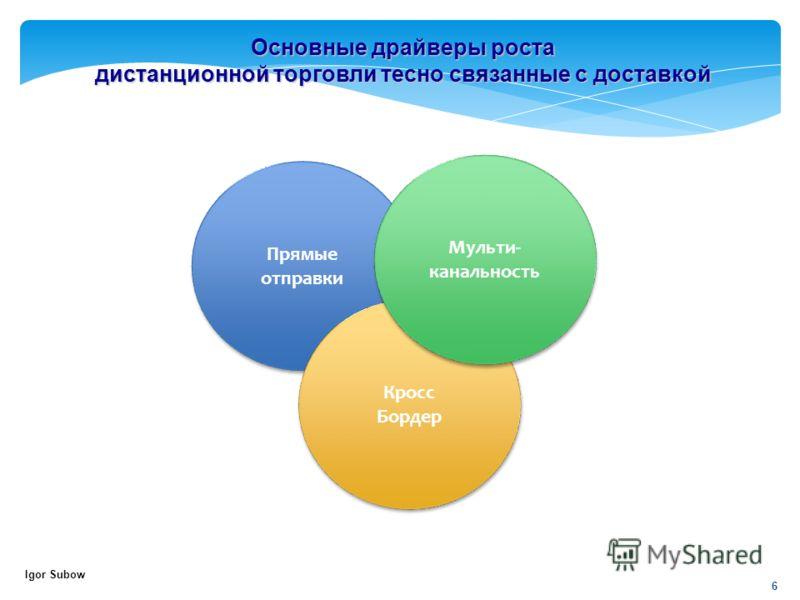 6 Основные драйверы роста дистанционной торговли тесно связанные с доставкой Прямые отправки Кросс Бордер Кросс Бордер Мульти- канальность Мульти- канальность