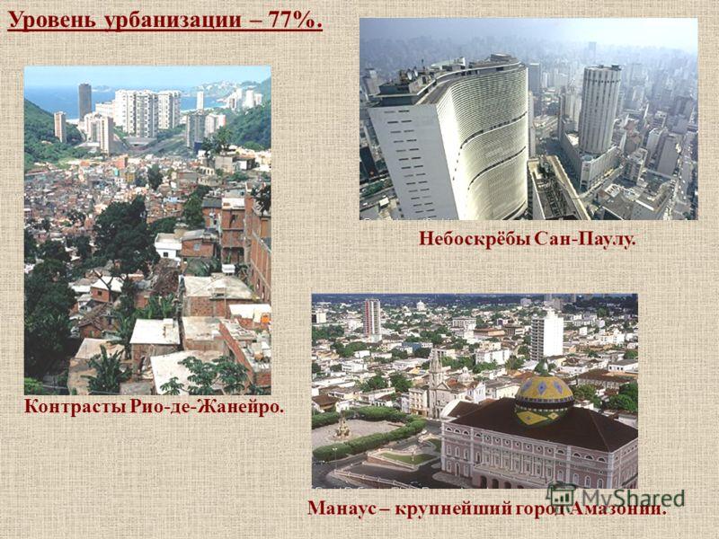 Уровень урбанизации – 77%. Контрасты Рио-де-Жанейро. Небоскрёбы Сан-Паулу. Манаус – крупнейший город Амазонии.