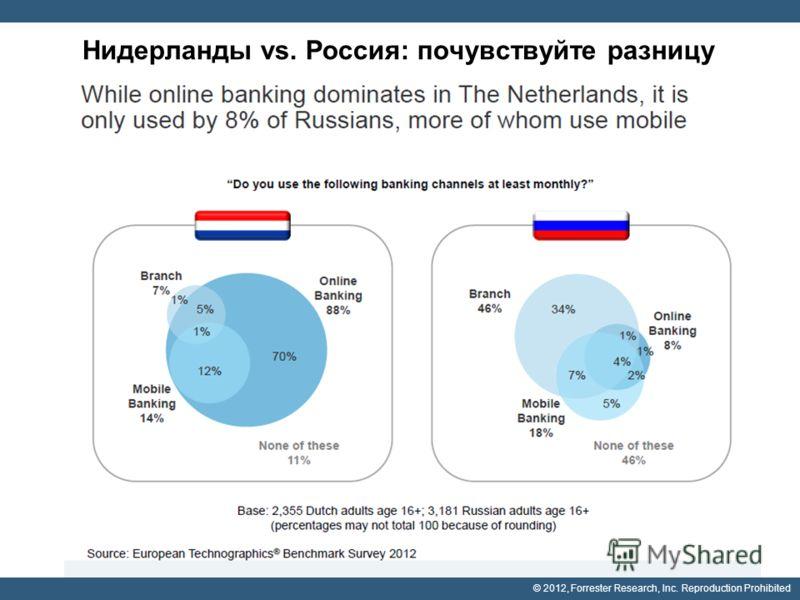 © 2012, Forrester Research, Inc. Reproduction Prohibited Нидерланды vs. Россия: почувствуйте разницу