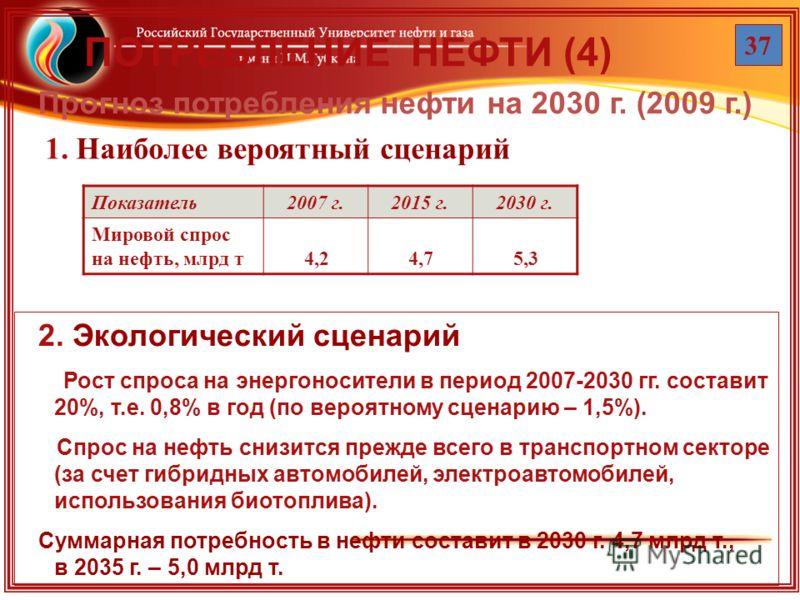 ПОТРЕБЛЕНИЕ НЕФТИ (4) 3737 Показатель2007 г.2015 г.2030 г. Мировой спрос на нефть, млрд т 4,24,75,3 Прогноз потребления нефти на 2030 г. (2009 г.) 1. Наиболее вероятный сценарий 2. Экологический сценарий Рост спроса на энергоносители в период 2007-20