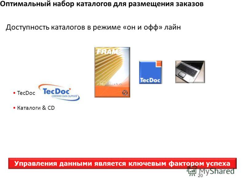20 Оптимальный набор каталогов для размещения заказов TecDoc Каталоги & CD Управления данными является ключевым фактором успеха Доступность каталогов в режиме «он и офф» лайн