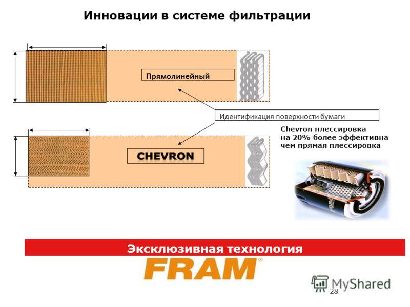 28 Инновации в системе фильтрации Идентификация поверхности бумаги Прямолинейный Chevron плессировка на 20% более эффективна чем прямая плессировка Эксклюзивная технология