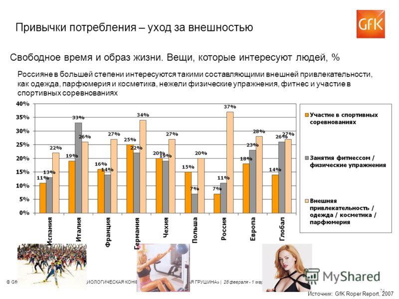 © GfK 2013 | МЕЖДУНАРОДНАЯ СОЦИОЛОГИЧЕСКАЯ КОНФЕРЕНЦИЯ «ПРОДОЛЖАЯ ГРУШИНА» | 28 февраля - 1 марта 2013 г. 74 Свободное время и образ жизни. Вещи, которые интересуют людей, % Россияне в большей степени интересуются такими составляющими внешней привлек