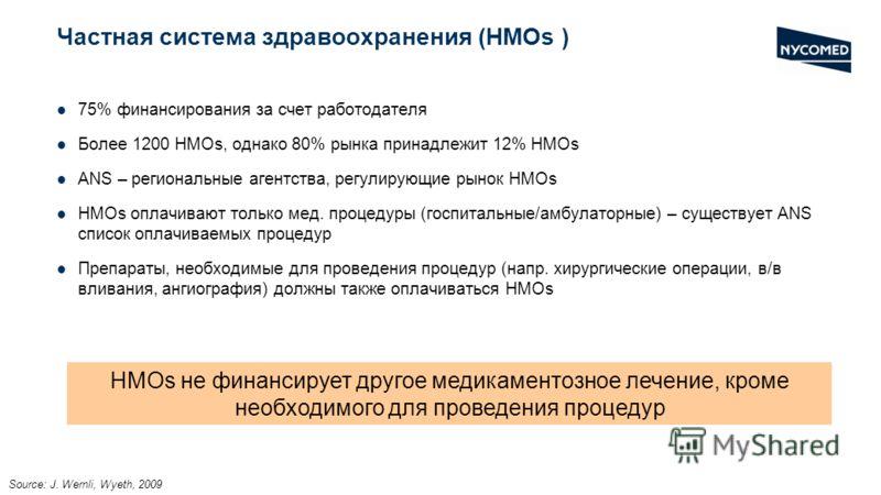 75% финансирования за счет работодателя Более 1200 HMOs, однако 80% рынка принадлежит 12% HMOs ANS – региональные агентства, регулирующие рынок HMOs HMOs оплачивают только мед. процедуры (госпитальные/амбулаторные) – существует ANS список оплачиваемы