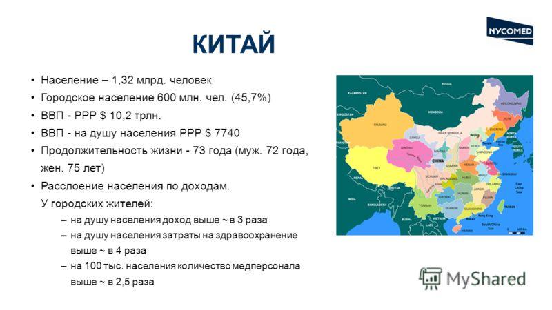 КИТАЙ Население – 1,32 млрд.