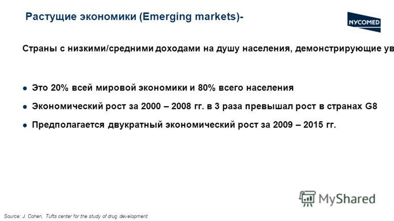 Растущие экономики (Emerging markets)- Страны с низкими/средними доходами на душу населения, демонстрирующие уверенный экономический рост благодаря внедрению рыночных принципов, реформ и притоку капитала Это 20% всей мировой экономики и 80% всего нас