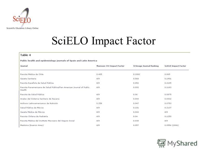 SciELO Impact Factor