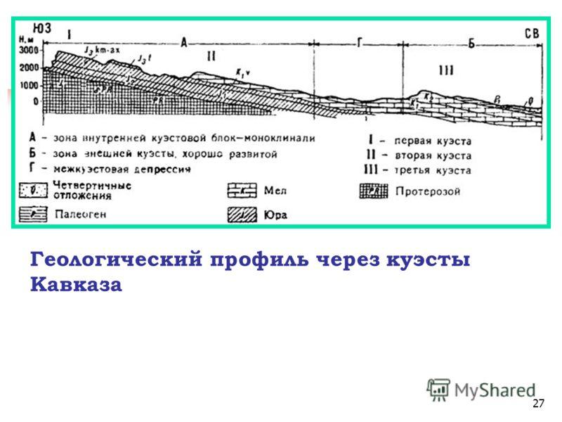27 Геологический профиль через куэсты Кавказа