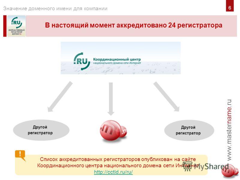 6 В настоящий момент аккредитовано 24 регистратора www.mastername.ru Значение доменного имени для компании ! Список аккредитованных регистраторов опубликован на сайте Координационного центра национального домена сети Интернет http://cctld.ru/ru/ http