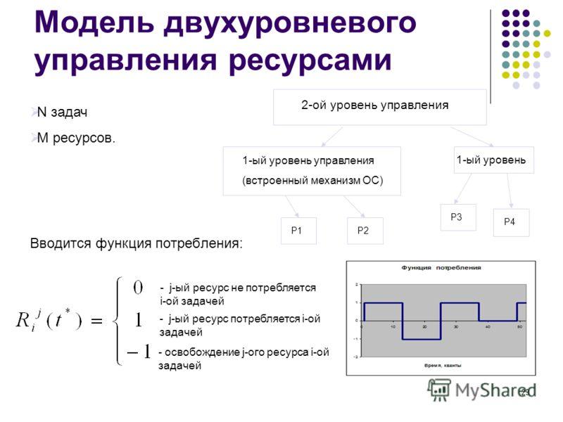 29 Модель двухуровневого управления ресурсами Вводится функция потребления: - j-ый ресурс не потребляется i-ой задачей - j-ый ресурс потребляется i-ой задачей - освобождение j-ого ресурса i-ой задачей N задач M ресурсов. 2-ой уровень управления 1-ый