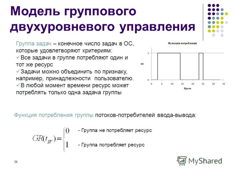 34 Модель группового двухуровневого управления Группа задач – конечное число задач в ОС, которые удовлетворяют критериям: Все задачи в группе потребляют один и тот же ресурс Задачи можно объединить по признаку, например, принадлежности пользователю.