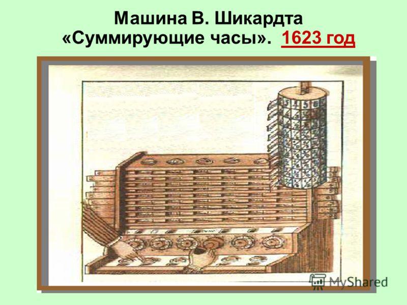 Машина В. Шикардта «Суммирующие часы». 1623 год