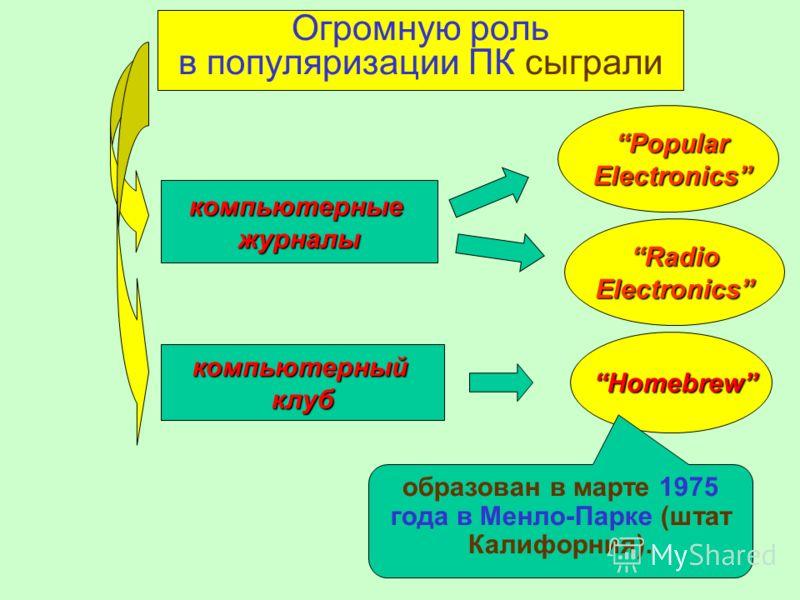 Огромную роль в популяризации ПК сыграли Radio Radio Electronics Popular Popular Electronics Electronics компьютерныежурналы компьютерныйклуб Homebrew Homebrew образован в марте 1975 года в Менло-Парке (штат Калифорния).