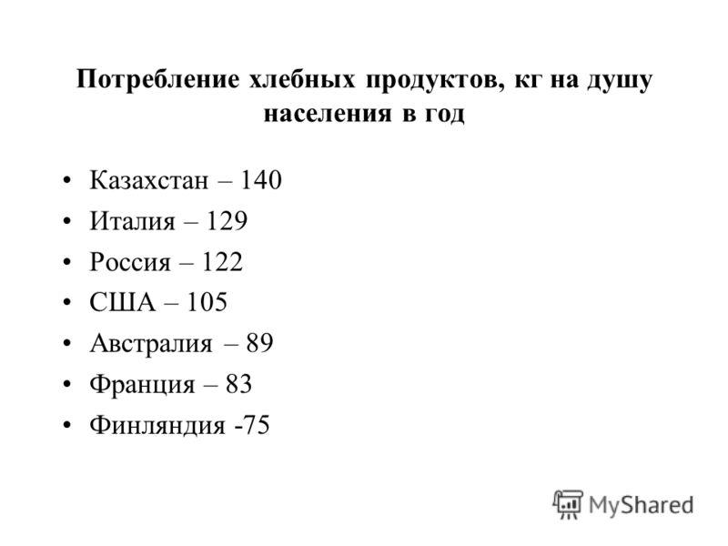 Потребление хлебных продуктов, кг на душу населения в год Казахстан – 140 Италия – 129 Россия – 122 США – 105 Австралия – 89 Франция – 83 Финляндия -75