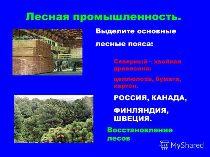 Лесная промышленность. Выделите основные лесные пояса: Северный – хвойная древесина: целлюлоза, бумага, картон. РОССИЯ, КАНАДА, ФИНЛЯНДИЯ, ШВЕЦИЯ. Восстановление лесов