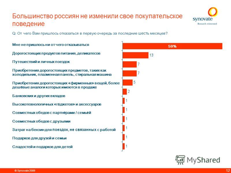 © Synovate 2009 11 Покупательское поведение россиян стало более рациональным и обдуманным 28% 30% Q. Что из перечисленного ниже В ы стали делать больше / чаще, меньше / реже за последние шесть месяцев? 28% 38% 30% 10% 16% 51% 23% 5%6% 36% - 28% - 29%