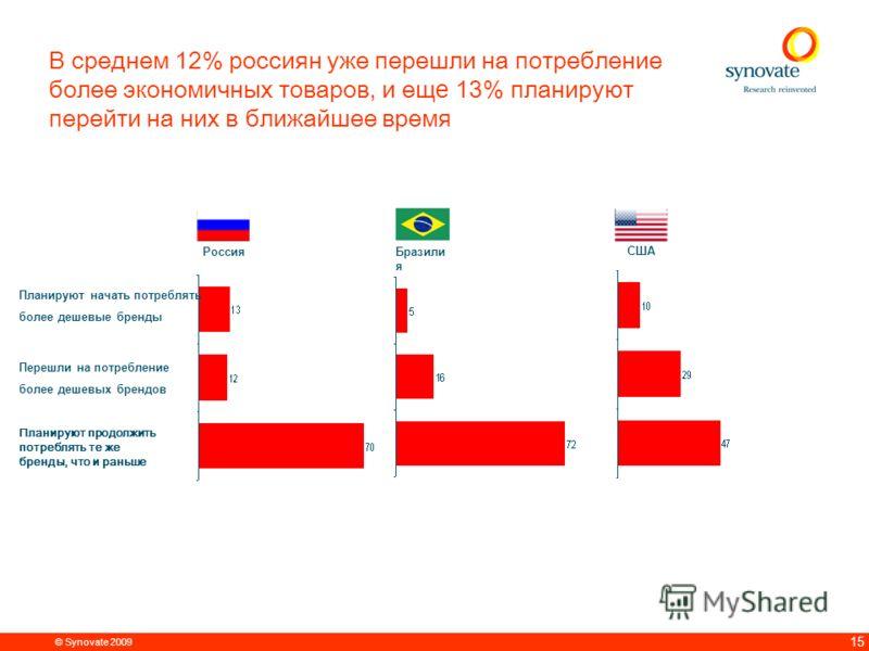 © Synovate 2009 14 Россияне не изменили свои расходы на основные категории товаров Q. За последнее время стали ли В ы тратить больше / меньше на товары следующих категорий или же Ваши затраты остались без изменений?