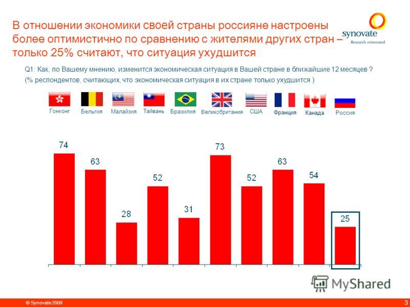 Текущее состояние мировой экономики ( н оябрь 2008)