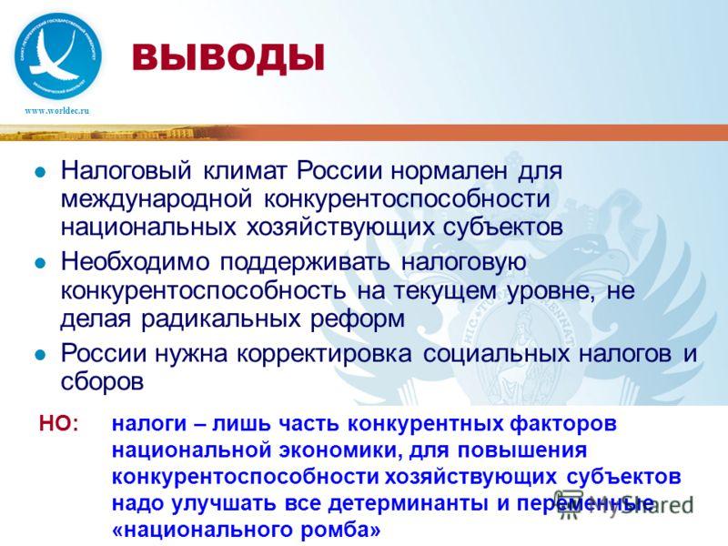 www.worldec.ru 9 ВЫВОДЫ Налоговый климат России нормален для международной конкурентоспособности национальных хозяйствующих субъектов Необходимо поддерживать налоговую конкурентоспособность на текущем уровне, не делая радикальных реформ России нужна
