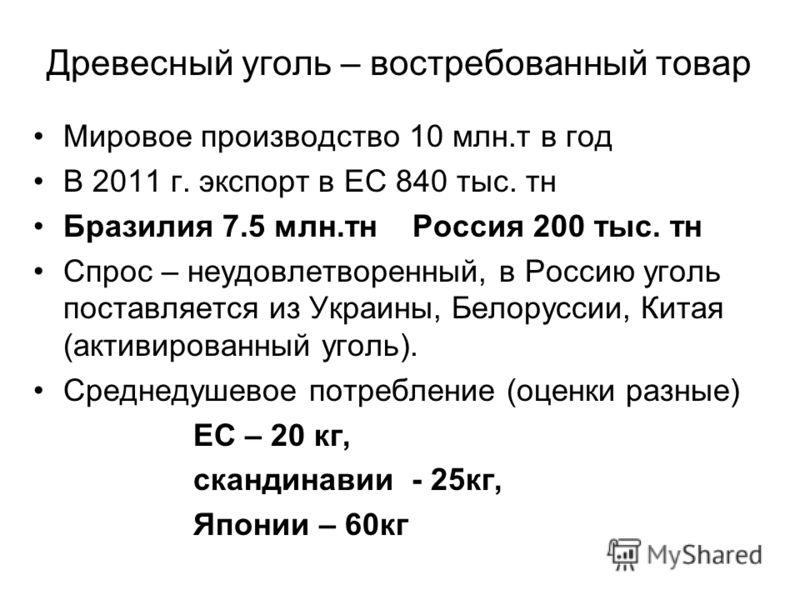 Древесный уголь – востребованный товар Мировое производство 10 млн.т в год В 2011 г. экспорт в ЕС 840 тыс. тн Бразилия 7.5 млн.тн Россия 200 тыс. тн Спрос – неудовлетворенный, в Россию уголь поставляется из Украины, Белоруссии, Китая (активированный