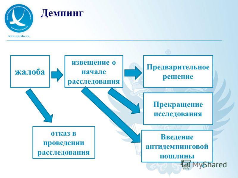 www.worldec.ru 6 Демпинг жалоба извещение о начале расследования Предварительное решение отказ в проведении расследования Введение антидемпинговой пошлины Прекращение исследования