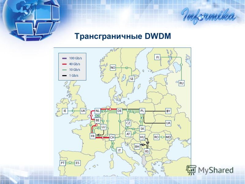 Трансграничные DWDM