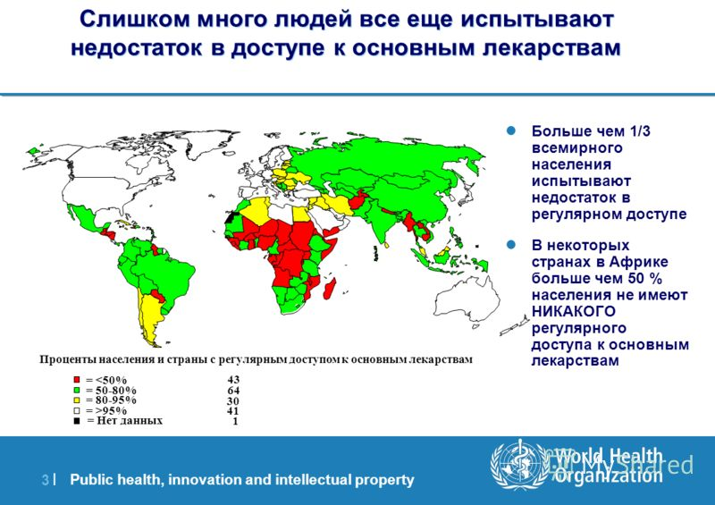Public health, innovation and intellectual property 3 |3 | Слишком много людей все еще испытывают недостаток в доступе к основным лекарствам Больше чем 1/3 всемирного населения испытывают недостаток в регулярном доступе В некоторых странах в Африке б