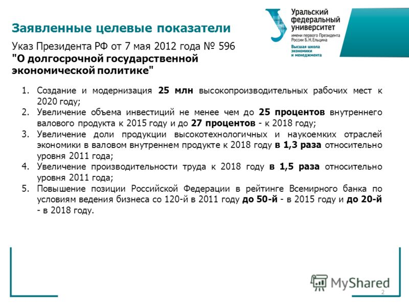 Заявленные целевые показатели Указ Президента РФ от 7 мая 2012 года 596