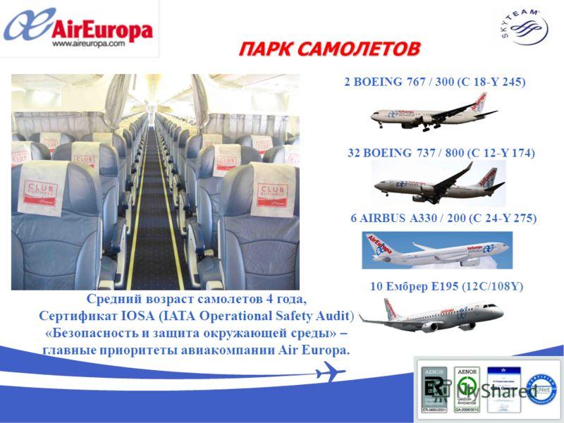 ПАРК САМОЛЕТОВ Средний возраст самолетов 4 года, Сертификат IOSA (IATA Operational Safety Audit) «Безопасность и защита окружающей среды» – главные приоритеты авиакомпании Air Europa. 2 BOEING 767 / 300 (C 18-Y 245) 32 BOEING 737 / 800 (C 12-Y 174) 6
