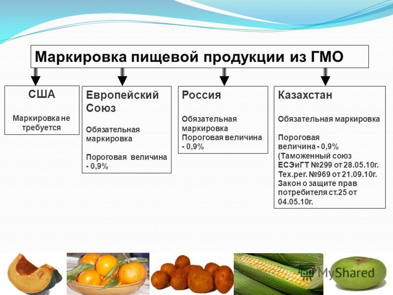 Маркировка пищевой продукции из ГМО США Маркировка не требуется Европейский Союз Обязательная маркировка Пороговая величина - 0,9% Казахстан Обязательная маркировка Пороговая величина - 0,9% (Таможенный союз ЕСЭиГТ 299 от 28.05.10г. Тех.рег. 969 от 2