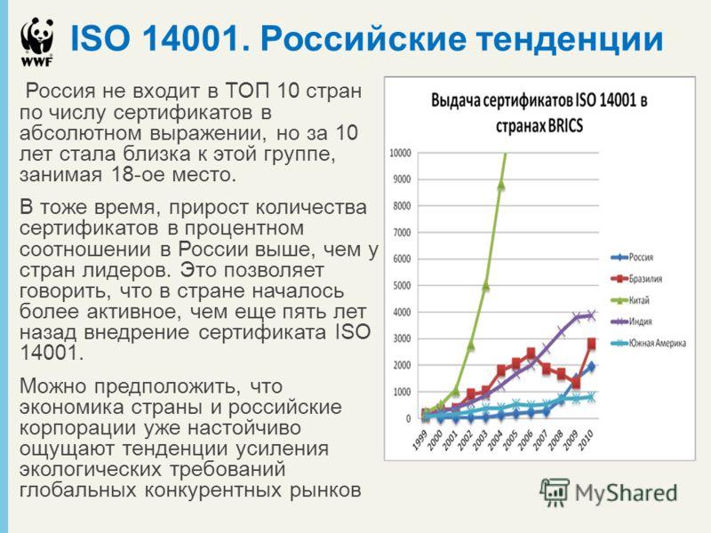 Россия не входит в ТОП 10 стран по числу сертификатов в абсолютном выражении, но за 10 лет стала близка к этой группе, занимая 18-ое место. В тоже время, прирост количества сертификатов в процентном соотношении в России выше, чем у стран лидеров. Это