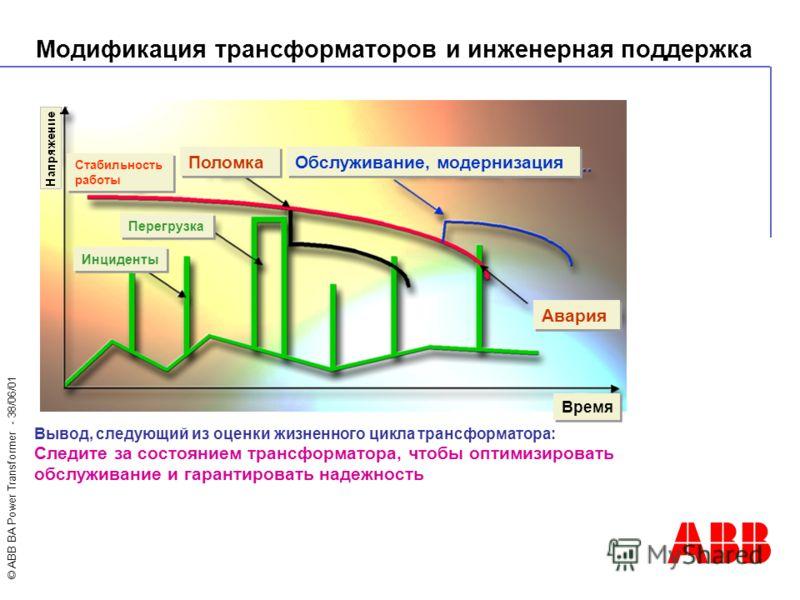 © ABB BA Power Transformer - 38/06/01 Модификация трансформаторов и инженерная поддержка Вывод, следующий из оценки жизненного цикла трансформатора: Следите за состоянием трансформатора, чтобы оптимизировать обслуживание и гарантировать надежность Об