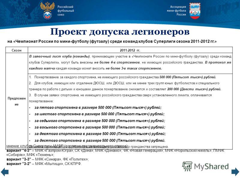 www.amfr.ru Проект допуска легионеров Сезон2011-2012 гг. Предложен ие В заявочный лист клуба (команды), принимающем участие в «Чемпионате России по мини-футболу (футзалу) среди команд клубов Суперлиги», могут быть внесены не более 4-х спортсменов, не