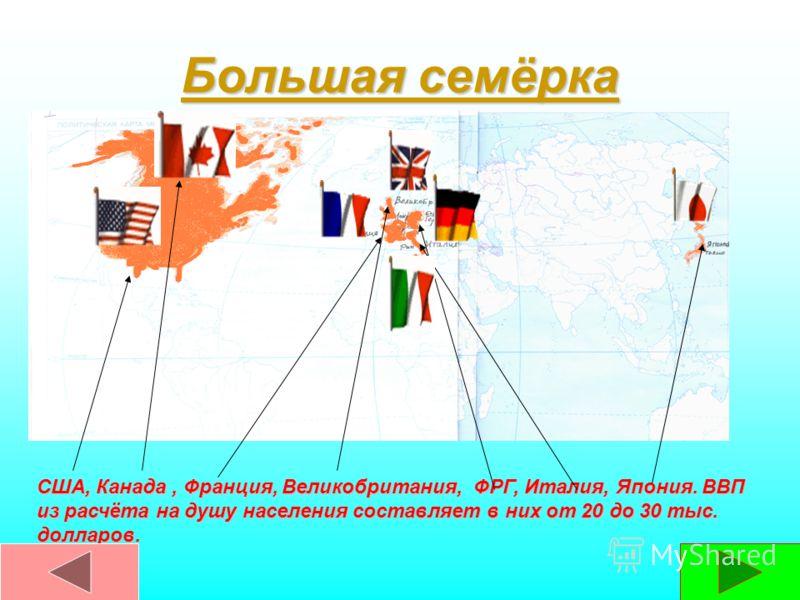 Типология стран мира По уровню социально- экономического развития. ЭРС Восточная Европа Россия, Белоруссия, Украина НИС (первая волна) Республика Корея Сингапур, Тайвань, Гонконг Менее крупные высокор азвитые страны Большая семёрка Страны с переходны