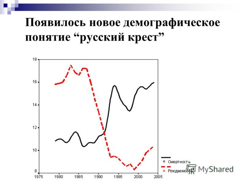 Появилось новое демографическое понятие русский крест